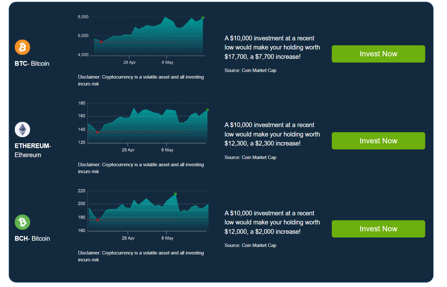 demo trading crypto